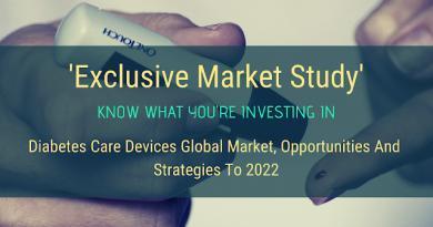 Diabetes Care Devices Market