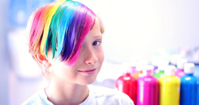 Synthetic Dyes And Pigments Market