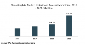 china graphite market