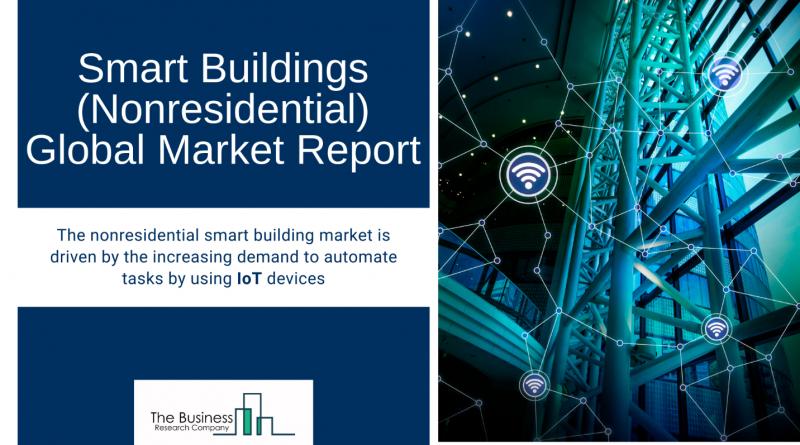 Smart Buildings (Nonresidential Buildings) Market Report 2021