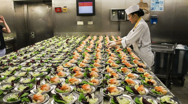 Global Catering Services And Food Contractors Market