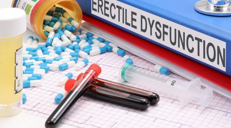 Global Drugs For Erectile Dysfunction Market