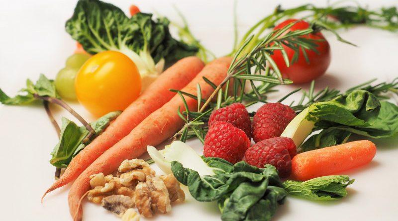 Global Ethical Food Market