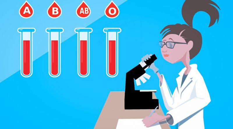 Global Blood Group Typing Market