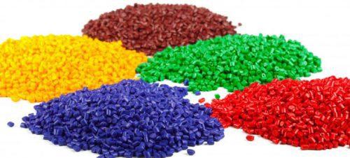 Polypropylene-Plastic Material And Resins Market