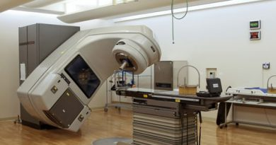 Global Robotic Surgery Devices Market