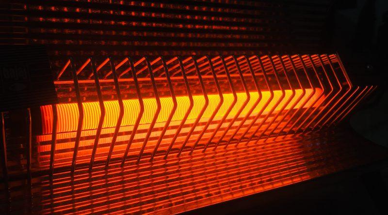 Global Warm Air Heating Equipment Market