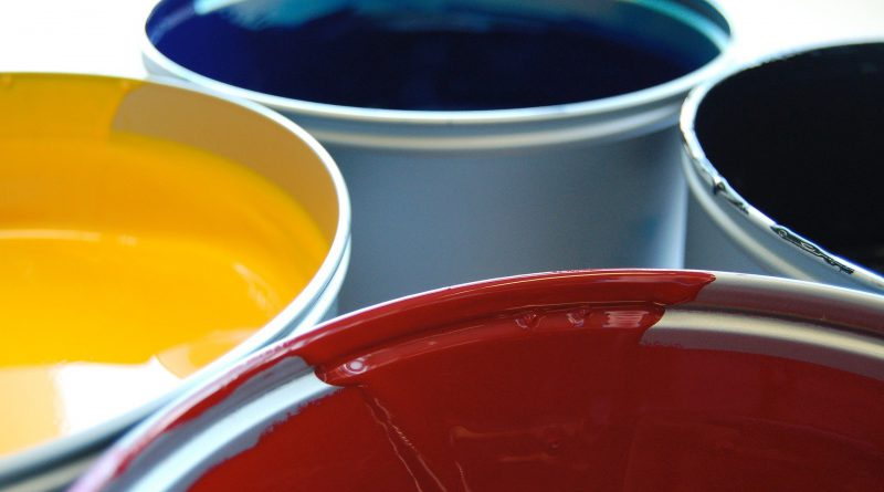 Water-Based Printing Inks Market