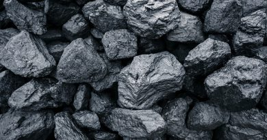 Global Coal Market Size