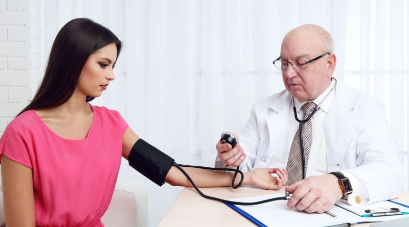 Global Patient Monitoring Devices Market
